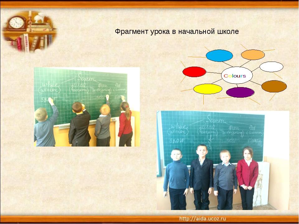 Фрагмент урока в начальной школе
