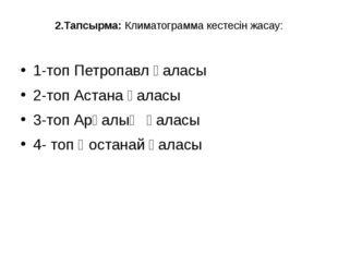 2.Тапсырма: Климатограмма кестесін жасау: 1-топ Петропавл қаласы 2-топ Астана