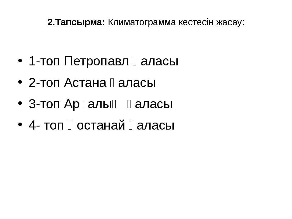 2.Тапсырма: Климатограмма кестесін жасау: 1-топ Петропавл қаласы 2-топ Астана...