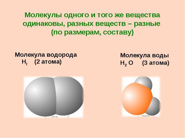 Молекулы одного и того же вещества одинаковы, разных веществ – разные (по раз...
