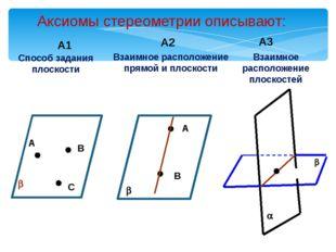 Аксиомы стереометрии описывают: А1 А2 А3 А В С b Способ задания плоскости b А
