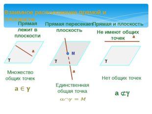 Взаимное расположение прямой и плоскости Прямая лежит в плоскости Прямая пере