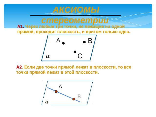 АКСИОМЫ стереометрии А1. Через любые три точки, не лежащие на одной прямой,...