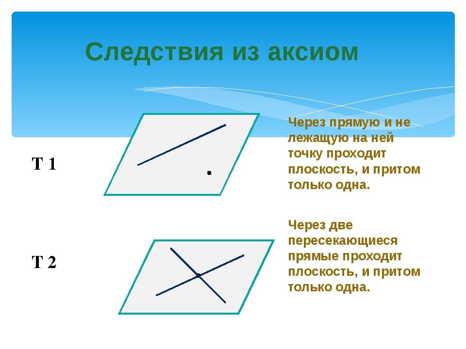 Следствия из аксиом Через прямую и не лежащую на ней точку проходит плоскость...