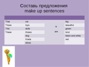 Составь предложения make up sentences That car is are big Those toys beautifu