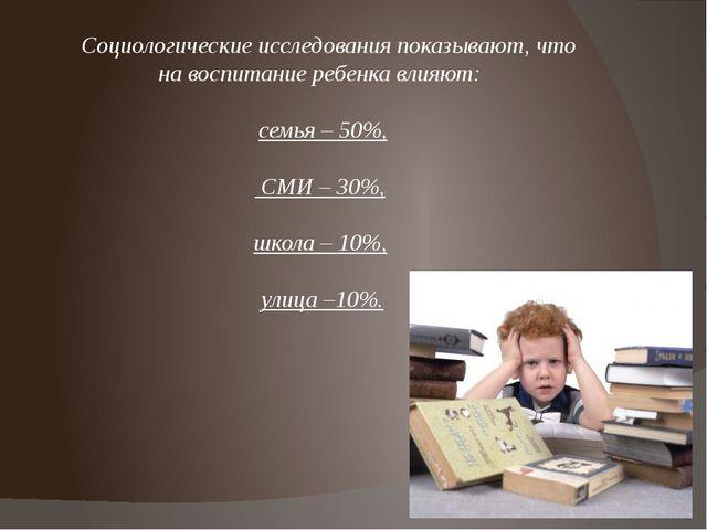 Социологические исследования показывают, что на воспитание ребенка влияют: с...