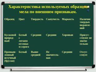 Характеристика используемых образцов мела по внешним признакам.