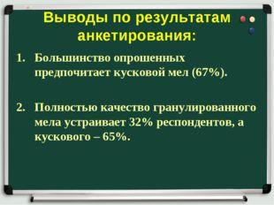 Выводы по результатам анкетирования: Большинство опрошенных предпочитает куск