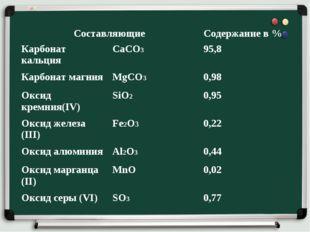 СоставляющиеСодержание в % Карбонат кальцияСаСО3 95,8 Карбонат магнияMg