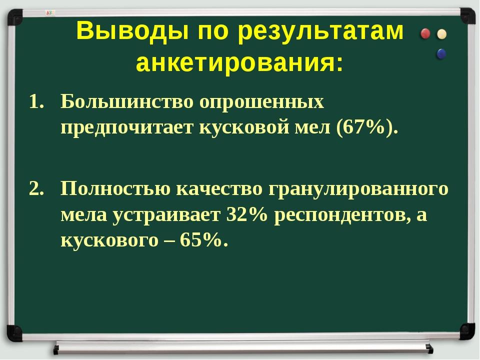 Выводы по результатам анкетирования: Большинство опрошенных предпочитает куск...
