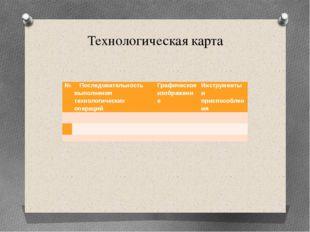 Технологическая карта № Последовательность выполнения технологических операци