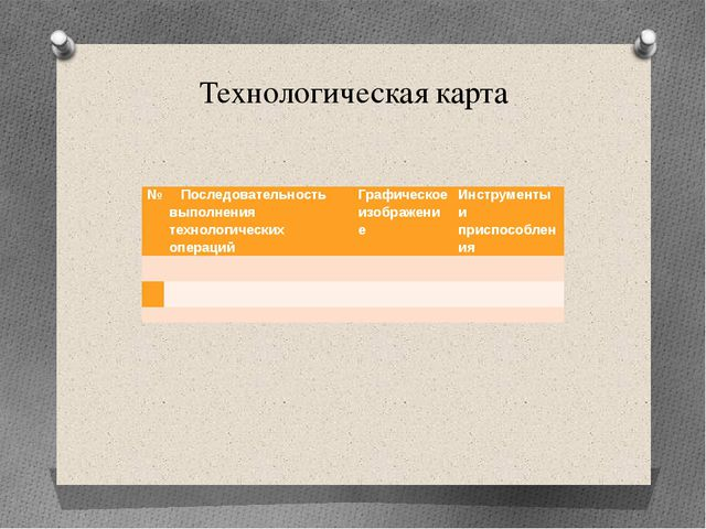 Технологическая карта № Последовательность выполнения технологических операци...