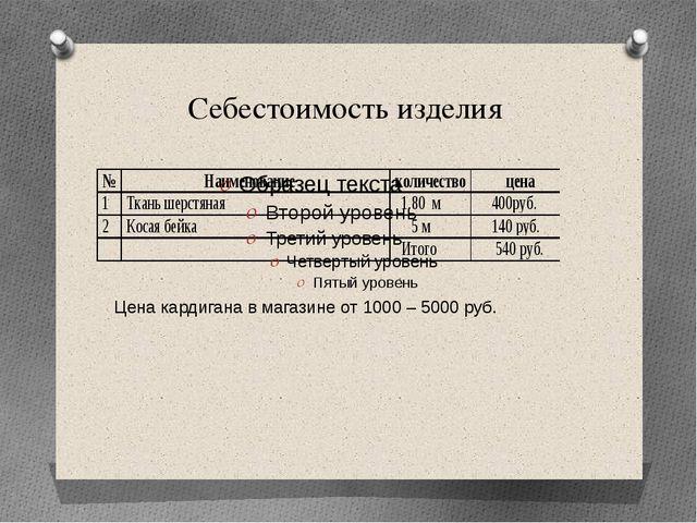 Себестоимость изделия Цена кардигана в магазине от 1000 – 5000 руб.