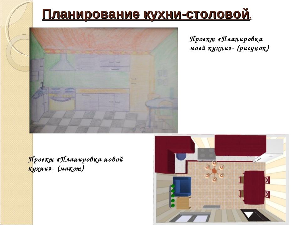 Планирование кухни-столовой. Проект «Планировка моей кухни»- (рисунок) Проект...