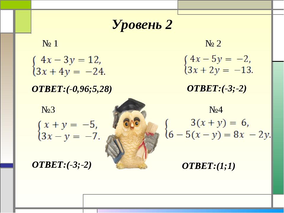 Уровень 2 № 1 № 2 ОТВЕТ:(-0,96;5,28) №3 №4 ОТВЕТ:(-3;-2) ОТВЕТ:(-3;-2) ОТВЕТ:...