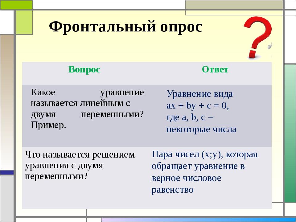 Фронтальный опрос Уравнение вида ax + by + c = 0, где a, b, c – некоторые чис...