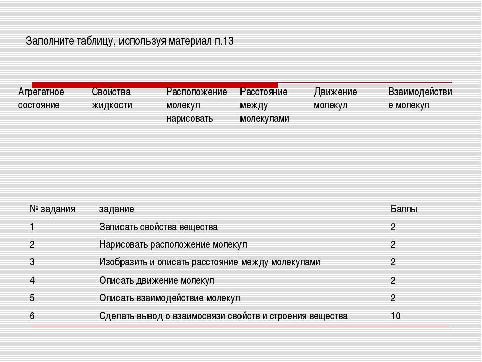 Заполните таблицу, используя материал п.13