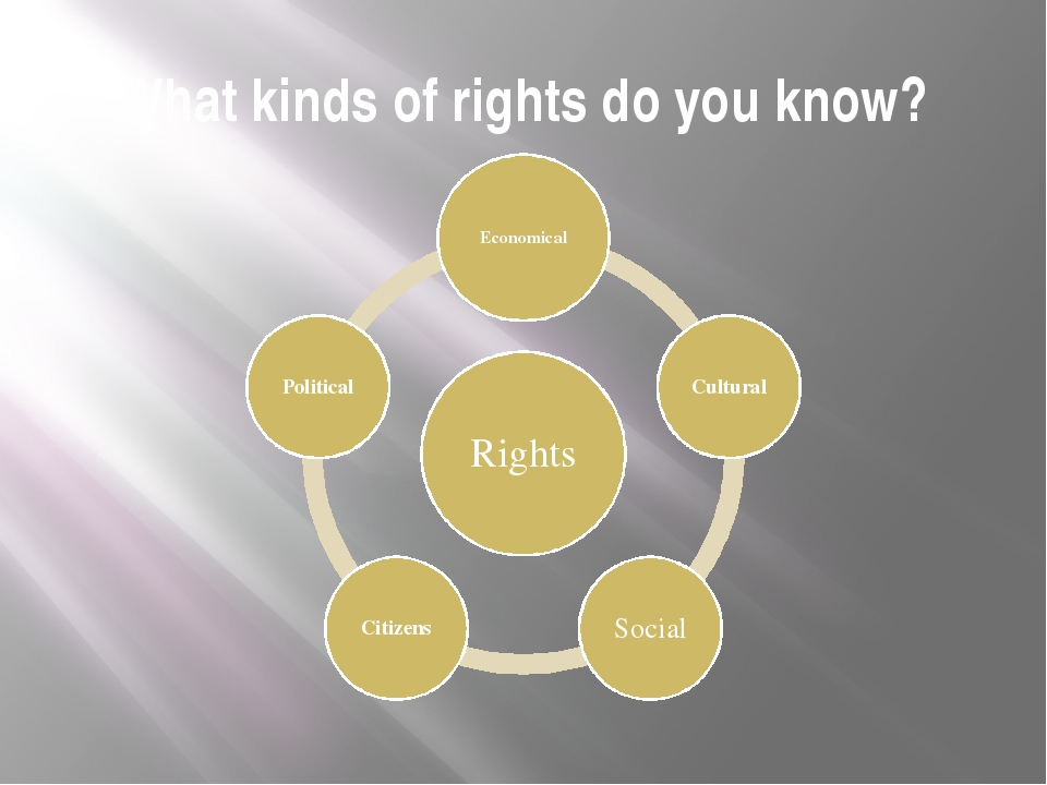 What kinds of rights do you know?
