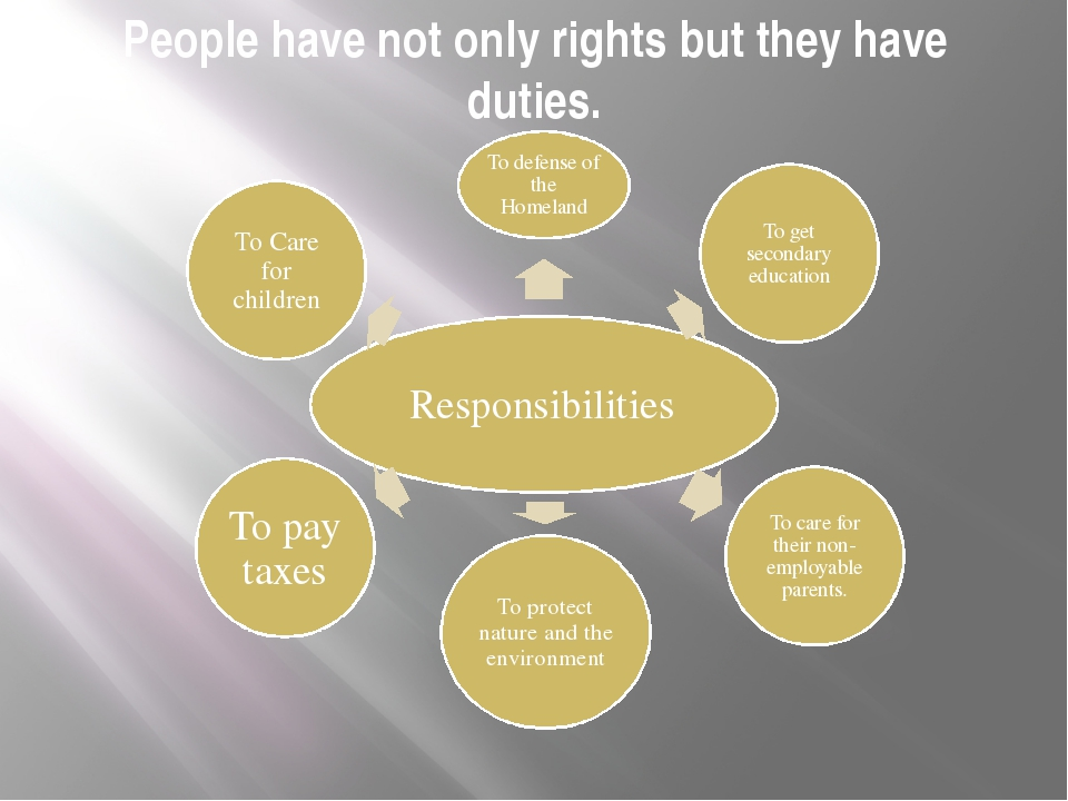 People have not only rights but they have duties.