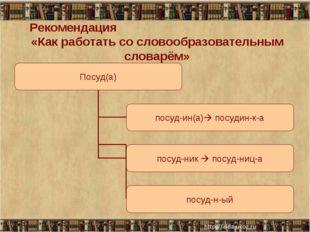 Рекомендация «Как работать со словообразовательным словарём»