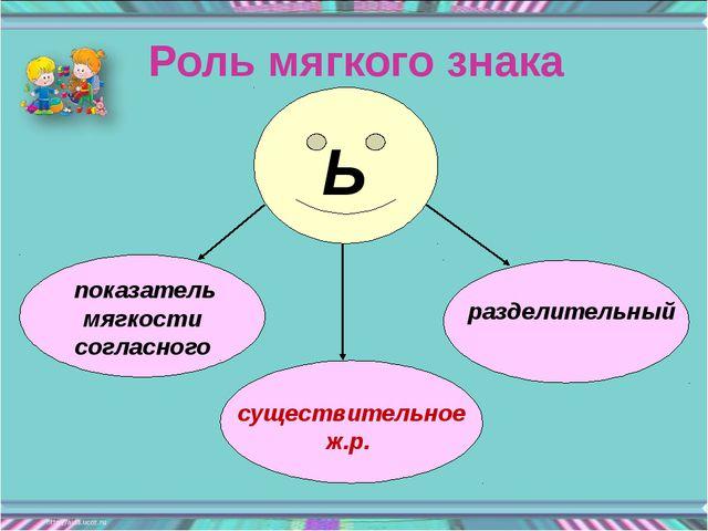 Разделительный существительное ж.р. Ь показатель мягкости согласного раздели...