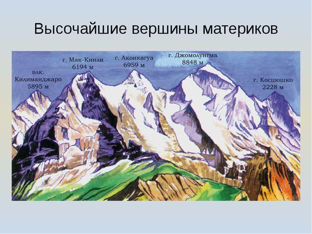 Высочайшие вершины материков