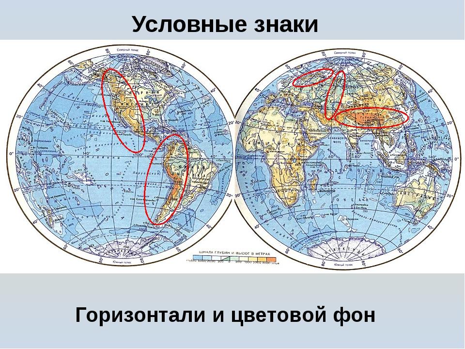 Горизонтали и цветовой фон Условные знаки