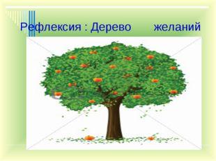 Рефлексия : Дерево желаний