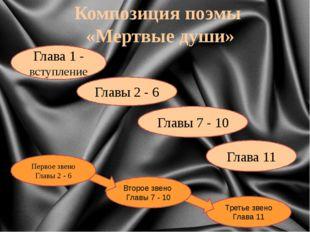 Композиция поэмы «Мертвые души» Глава 1 - вступление Главы 2 - 6 Главы 7 - 10