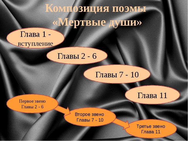 Композиция поэмы «Мертвые души» Глава 1 - вступление Главы 2 - 6 Главы 7 - 10...