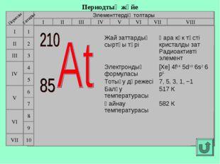 Периодтық жүйе Элементтердің топтары I III II VIII IV V VI VII II I III VII V