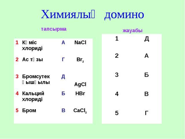 Химиялық домино тапсырма жауабы 1Күміс хлоридіАNaCl 2Ас тұзыГBr2 3Бром...