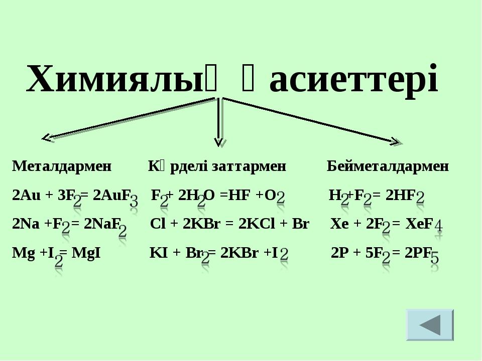 Металдармен Күрделі заттармен Бейметалдармен 2Au + 3F = 2AuF F + 2H O =HF +O...