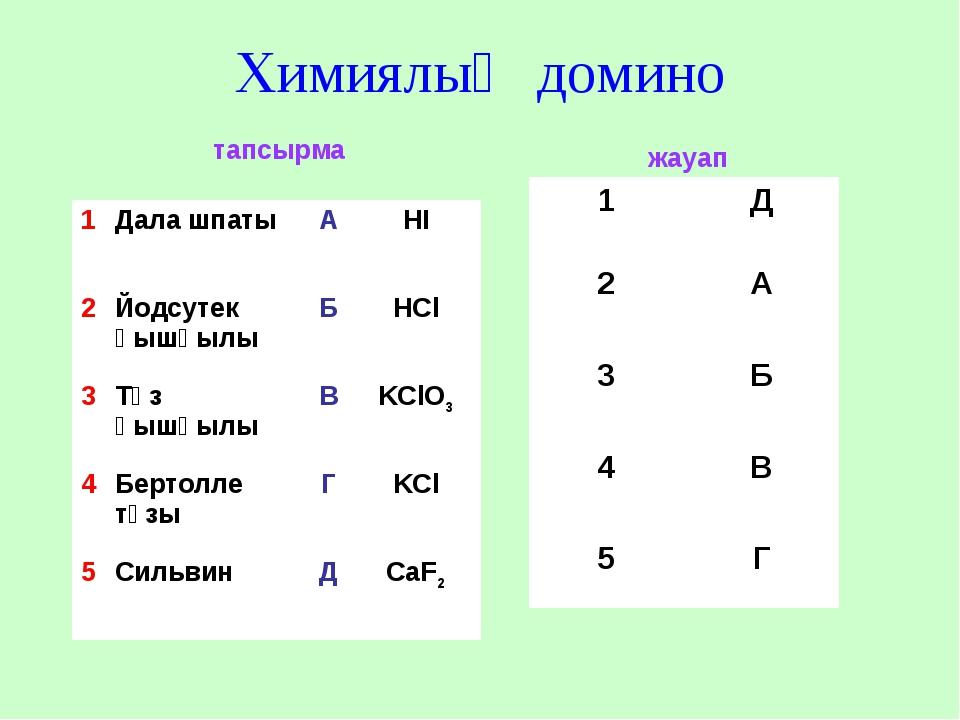 Химиялық домино тапсырма жауап 1Дала шпатыАНІ 2Йодсутек қышқылыБHCl 3Т...