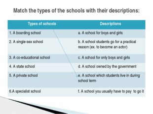 Match the types of the schools with their descriptions: Types of schools Desc