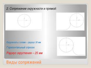 Виды сопряжений 2. Сопряжение окружности и прямой: Окружность с осями – радиу
