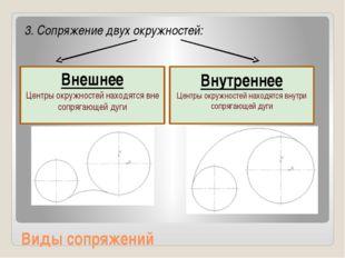 Виды сопряжений 3. Сопряжение двух окружностей: Внешнее Центры окружностей на