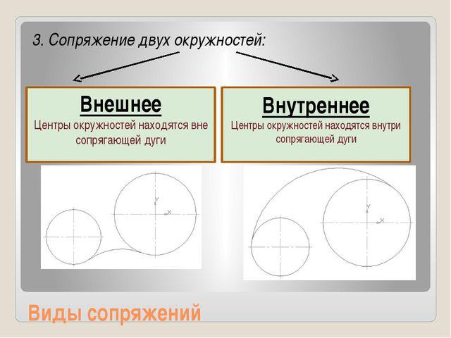 Виды сопряжений 3. Сопряжение двух окружностей: Внешнее Центры окружностей на...
