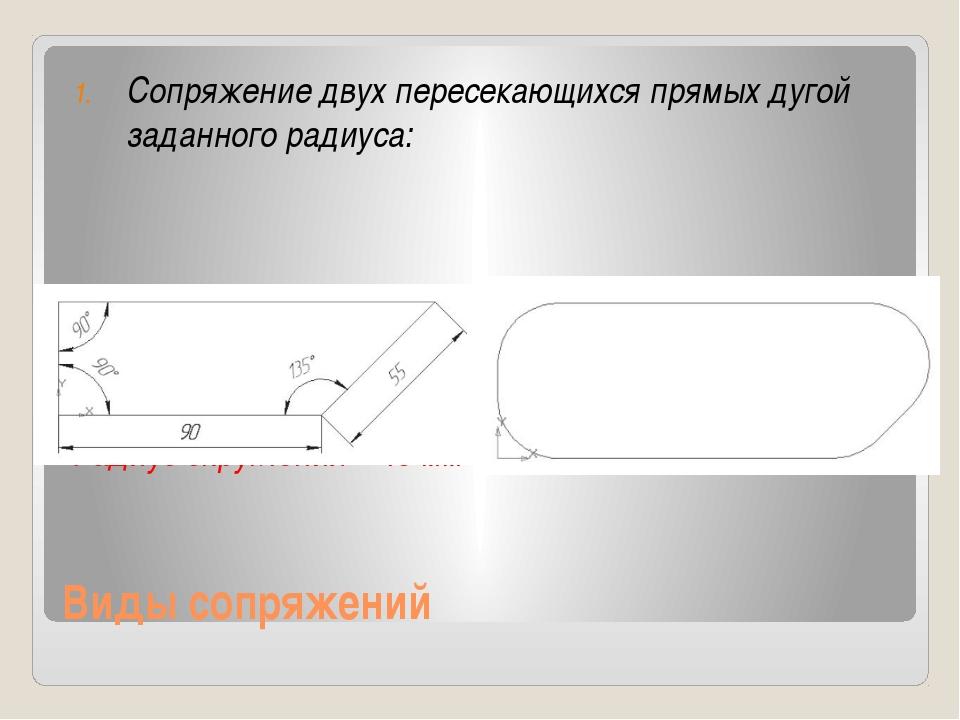 Виды сопряжений Сопряжение двух пересекающихся прямых дугой заданного радиуса...