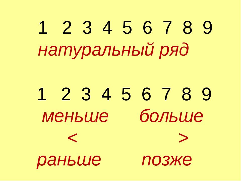 2 3 4 5 6 7 8 9 натуральный ряд 2 3 4 5 6 7 8 9 меньше больше < > раньше позже