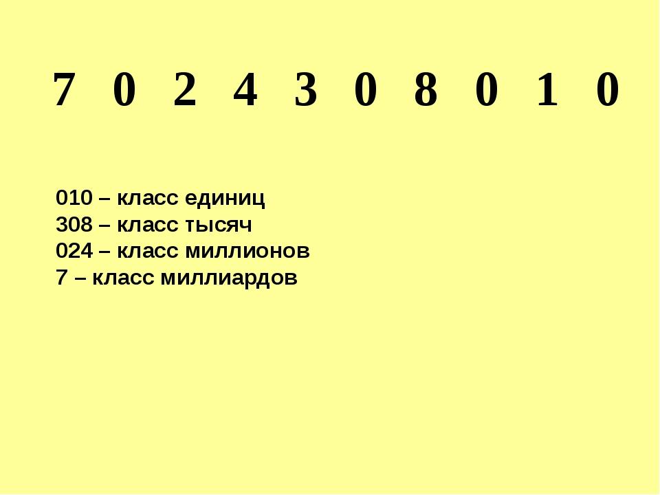 010 – класс единиц 308 – класс тысяч 024 – класс миллионов 7 – класс миллиард...