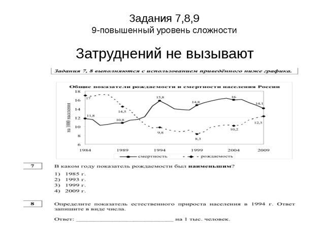 Задания 7,8,9 9-повышенный уровень сложности Затруднений не вызывают