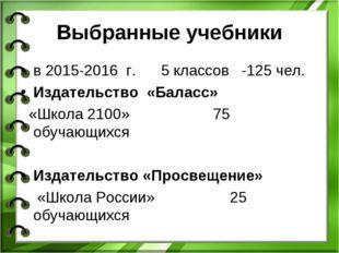 Выбранные учебники в 2015-2016 г. 5 классов -125 чел. Издательство «Баласс» «