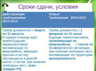 Сроки сдачи, условия Действующие требованиями 2013-2014 Новые Требования 201