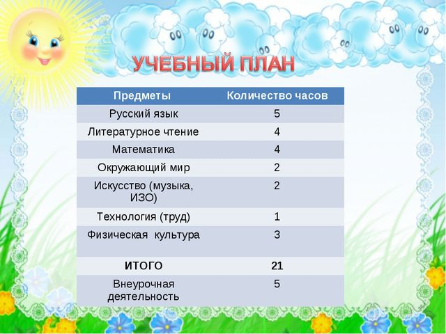Предметы Количество часов Русский язык5 Литературное чтение4 Математика4...