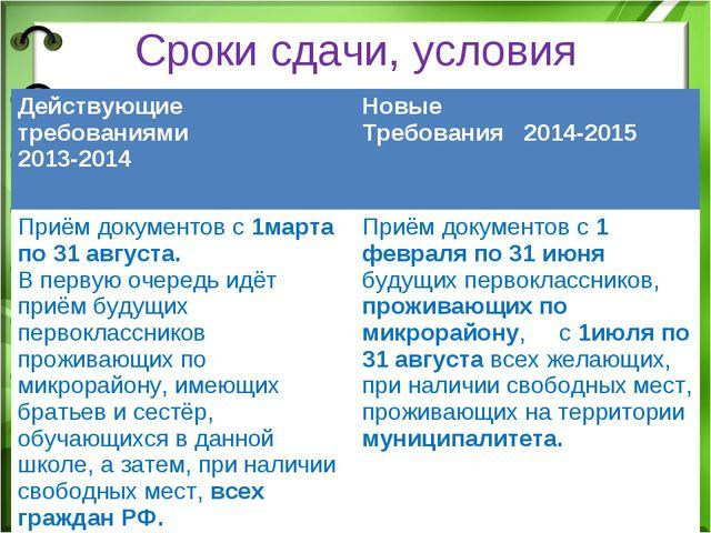 Сроки сдачи, условия Действующие требованиями 2013-2014 Новые Требования 201...