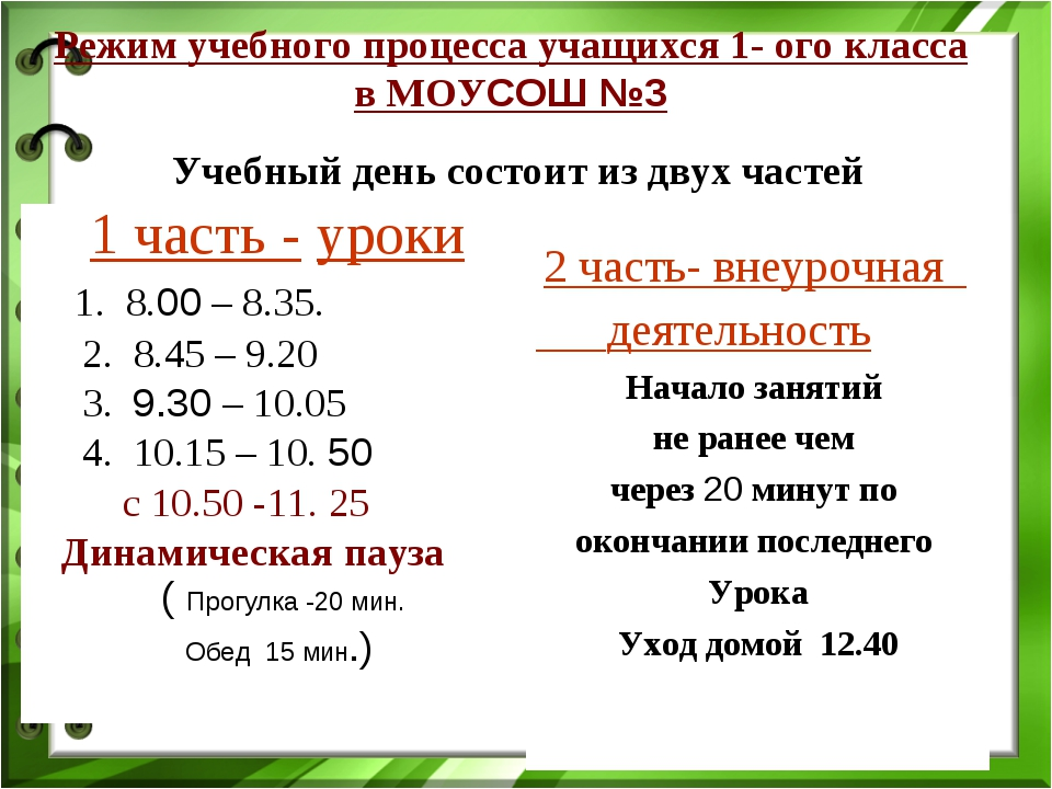 1 часть - уроки 1. 8.00 – 8.35. 2. 8.45 – 9.20 3. 9.30 – 10.05 4. 10.15 – 10...