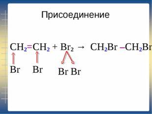 Присоединение CH2=CH2 + Br2 → Br Br Br Br CH2Br –CH2Br