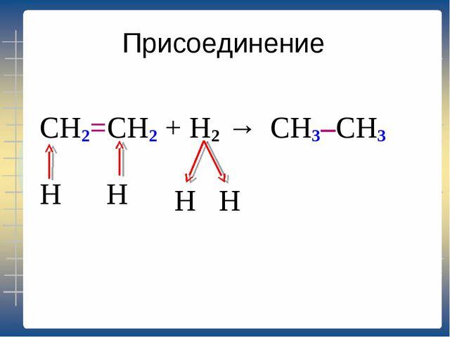 Присоединение CH2=CH2 + H2 → H H H H CH3–CH3