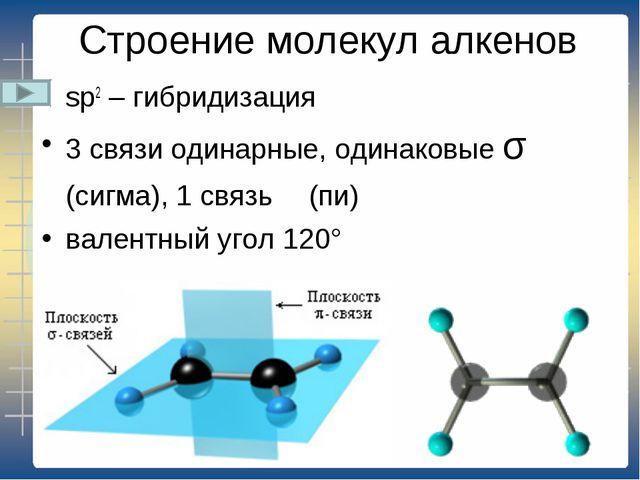 Строение молекул алкенов sp2 – гибридизация 3 связи одинарные, одинаковые σ (...